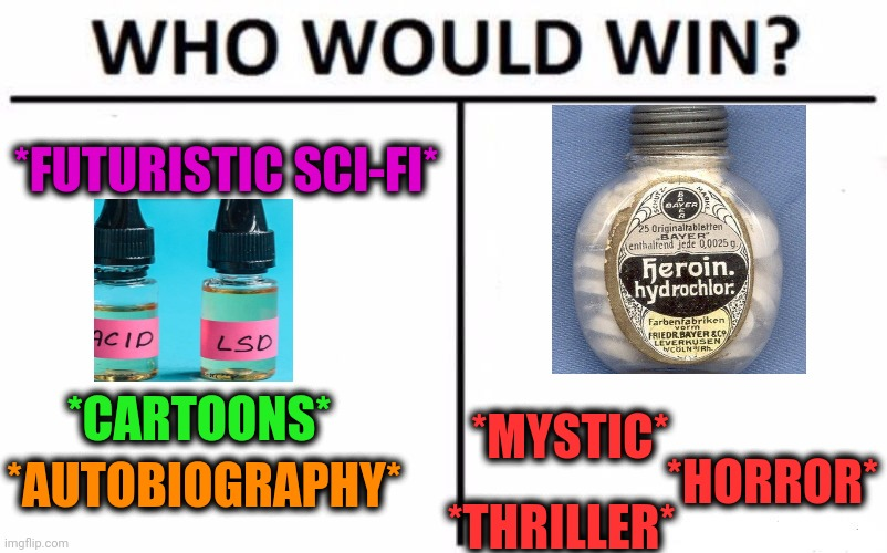 -Various of cinematic movements. |  *FUTURISTIC SCI-FI*; *CARTOONS*; *MYSTIC*; *HORROR*; *AUTOBIOGRAPHY*; *THRILLER* | image tagged in memes,who would win,heroin,lsd,movie quotes,stereotype me | made w/ Imgflip meme maker
