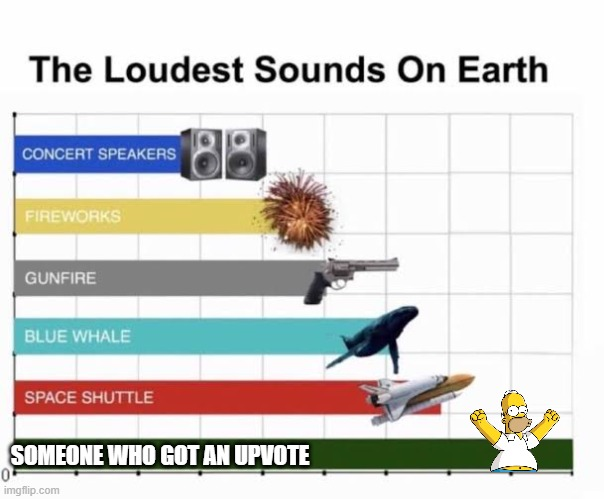 SOMEONE WHO GOT AN UPVOTE | image tagged in the loudest sounds on earth | made w/ Imgflip meme maker