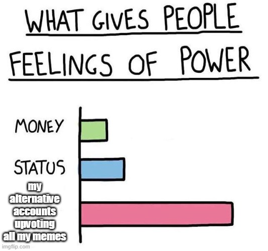 What gives people feelings of power |  my alternative accounts upvoting all my memes | image tagged in what gives people feelings of power | made w/ Imgflip meme maker