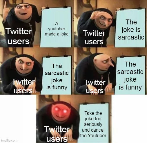 Twitter users in a nutshell: |  A youtuber made a joke; The joke is sarcastic; Twitter users; Twitter users; The sarcastic joke is funny; The sarcastic joke is funny; Twitter users; Twitter users; Take the joke too seriously and cancel the Youtuber; Twitter users | image tagged in gru's plan red eyes edition,twitter,memes | made w/ Imgflip meme maker