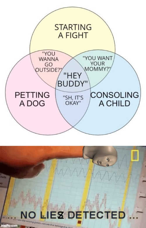 Venn diagram | image tagged in venn diagram starting a fight petting a dog consoling a child,no liez detected,venn diagram,charts,chart,funny | made w/ Imgflip meme maker