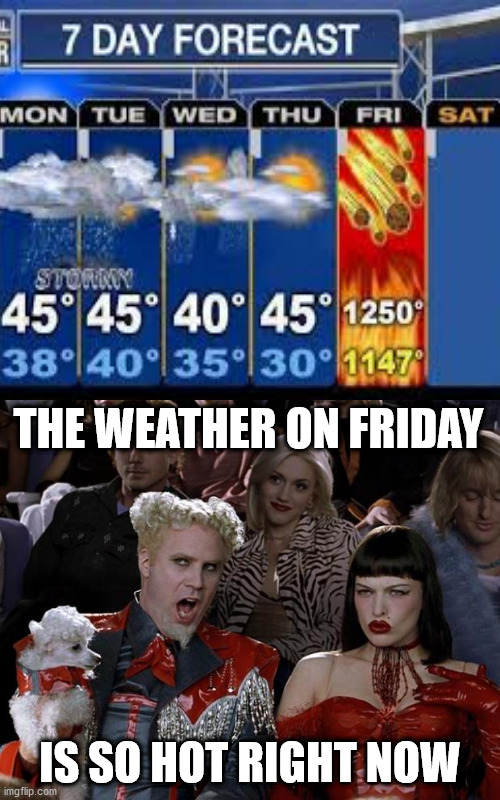 I better stay home on Friday... | THE WEATHER ON FRIDAY IS SO HOT RIGHT NOW | image tagged in memes,mugatu so hot right now,funny,heat,you had one job,gifs | made w/ Imgflip meme maker