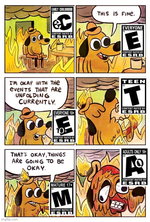 haha videogame ratings go m17+ | image tagged in this is fine dog,video game,ratings,this is fine | made w/ Imgflip meme maker
