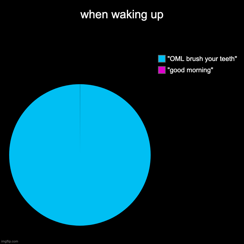 "i bet y'all had to zoom in on that sliver didn't u? | when waking up | ""good morning"", ""OML brush your teeth"" 