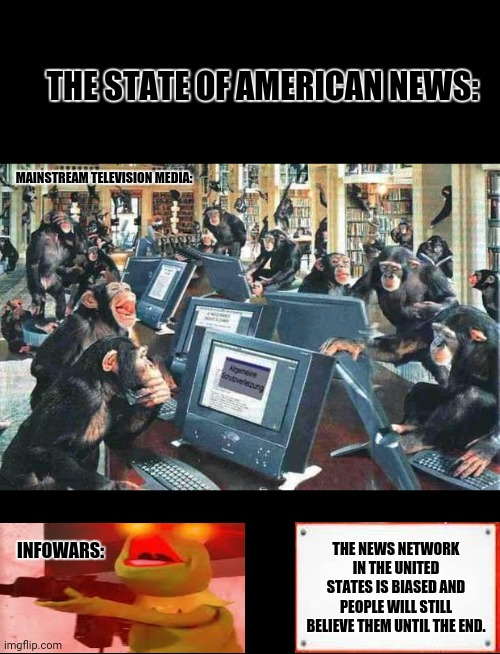Monkeys on typewriters |  THE STATE OF AMERICAN NEWS:; MAINSTREAM TELEVISION MEDIA:; THE NEWS NETWORK IN THE UNITED STATES IS BIASED AND PEOPLE WILL STILL BELIEVE THEM UNTIL THE END. INFOWARS: | image tagged in memes,poor animals,fake news | made w/ Imgflip meme maker
