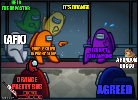 When 2 crewmates are arguing |  HE IS THE IMPOSTOR; IT'S ORANGE; (AFK); PURPLE KILLED IN FRONT OF ME; I DIDN'T KILL ANYONE; A RANDOM DOGGO; ORANGE PRETTY SUS; AGREED; RED IS THE ACTUAL IMPOSTOR | image tagged in among us blame | made w/ Imgflip meme maker