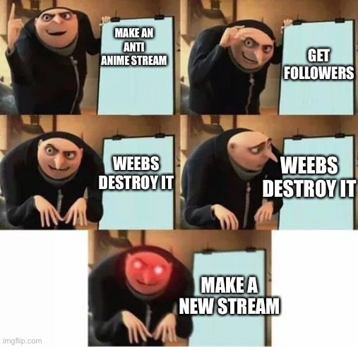 Anti anime 2 |  GET FOLLOWERS; MAKE AN ANTI ANIME STREAM; WEEBS DESTROY IT; WEEBS DESTROY IT; MAKE A NEW STREAM | image tagged in gru's plan red eyes edition | made w/ Imgflip meme maker