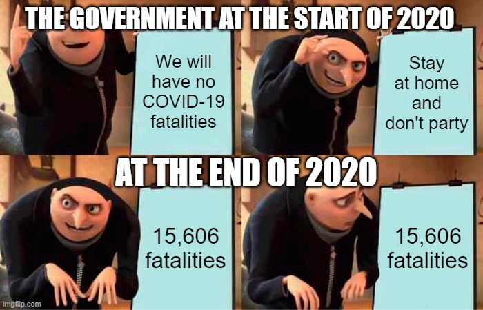 Gru's Plan |  THE GOVERNMENT AT THE START OF 2020; We will have no COVID-19 fatalities; Stay at home and don't party; AT THE END OF 2020; 15,606 fatalities; 15,606 fatalities | image tagged in memes,gru's plan | made w/ Imgflip meme maker