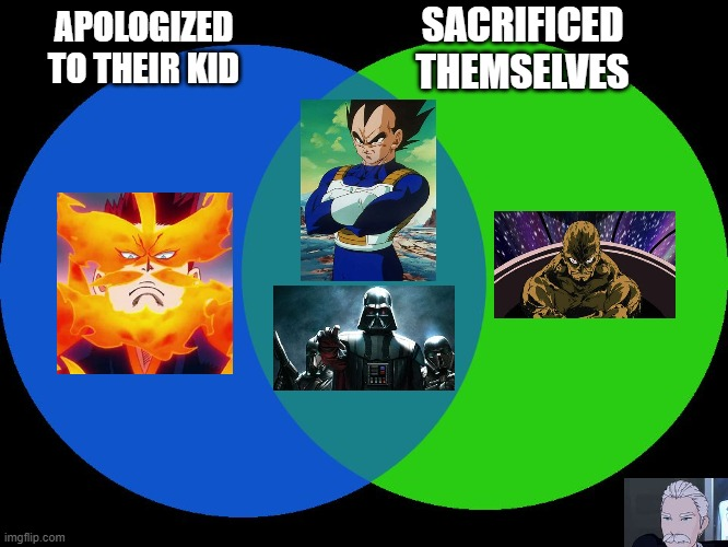 Venn Comparison |  SACRIFICED THEMSELVES; APOLOGIZED TO THEIR KID | image tagged in venn comparison,mha,dbz,star wars,rwby,mech | made w/ Imgflip meme maker
