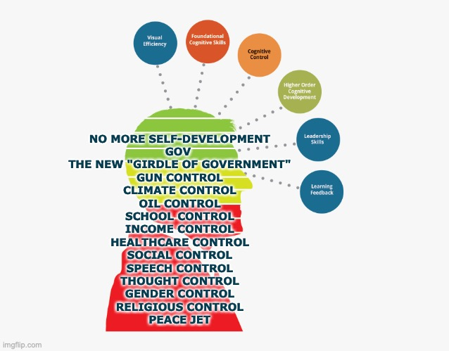 "The New ""Girdle of Government"" 