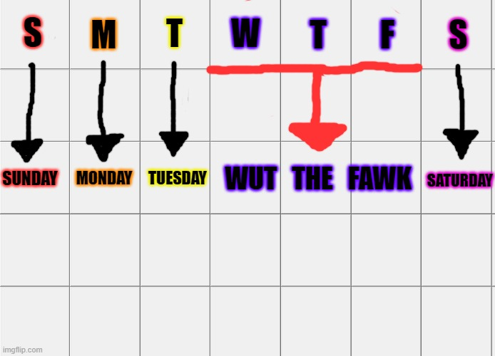 anyone else know this is wat the days of the week r telling us? |  F; W; T; S; T; M; S; SUNDAY; MONDAY; SATURDAY; TUESDAY; WUT   THE   FAWK | image tagged in lolz,hilarious,too funny,omg haha,im dying,lolzzzzzzzzz | made w/ Imgflip meme maker