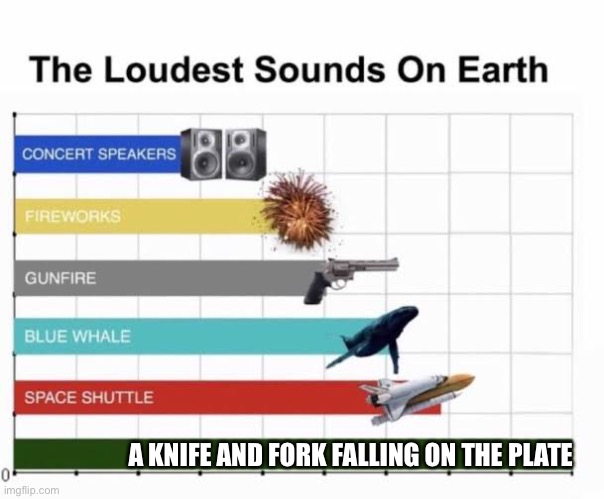 The Loudest Sounds on Earth |  A KNIFE AND FORK FALLING ON THE PLATE | image tagged in the loudest sounds on earth | made w/ Imgflip meme maker