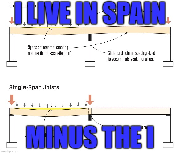 I Live in Spain |  I LIVE IN SPAIN; MINUS THE I | image tagged in memes,funny memes,spain,span,i live in spain | made w/ Imgflip meme maker