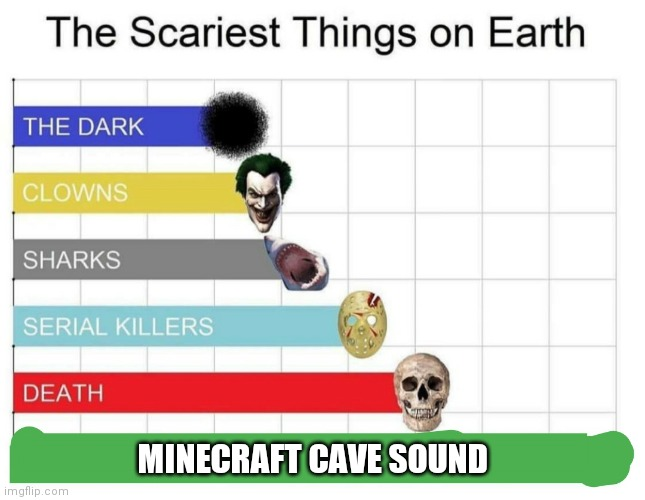 scariest things on earth |  MINECRAFT CAVE SOUND | image tagged in scariest things on earth | made w/ Imgflip meme maker