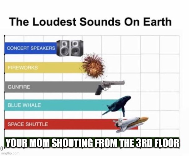 The Loudest Sounds on Earth |  YOUR MOM SHOUTING FROM THE 3RD FLOOR | image tagged in the loudest sounds on earth | made w/ Imgflip meme maker