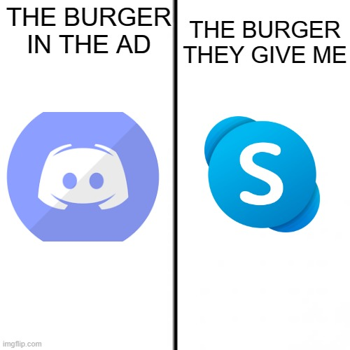 LOL imagine using skype in 2021 XD LMAO |  THE BURGER THEY GIVE ME; THE BURGER IN THE AD | image tagged in t chart,discord,skype | made w/ Imgflip meme maker