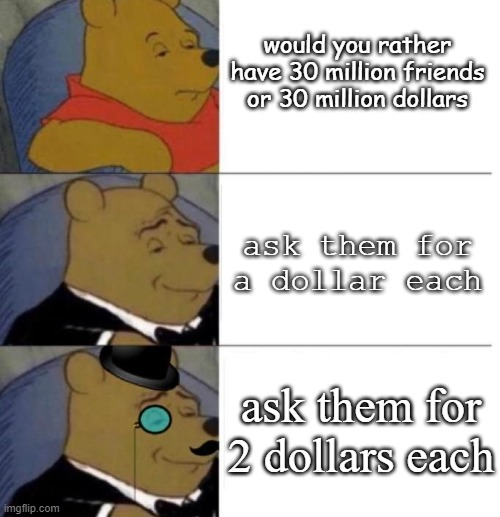 the true way to win |  would you rather have 30 million friends or 30 million dollars; ask them for a dollar each; ask them for 2 dollars each | image tagged in tuxedo winnie the pooh 3 panel | made w/ Imgflip meme maker
