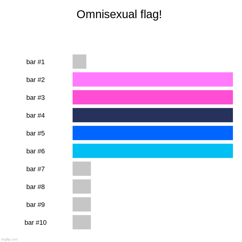 Omnisexual flag! | | image tagged in charts,bar charts | made w/ Imgflip chart maker