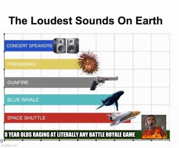 Bruh their mics are so annoying |  8 YEAR OLDS RAGING AT LITERALLY ANY BATTLE ROYALE GAME | image tagged in the loudest sounds on earth,kids,battle royale,rage | made w/ Imgflip meme maker