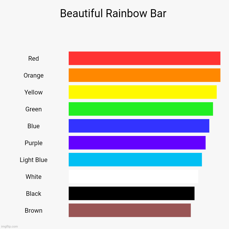 Beautiful Rainbow Bar | Beautiful Rainbow Bar | Red, Orange, Yellow, Green, Blue, Purple, Light Blue, White, Black, Brown | image tagged in charts,bar charts | made w/ Imgflip chart maker