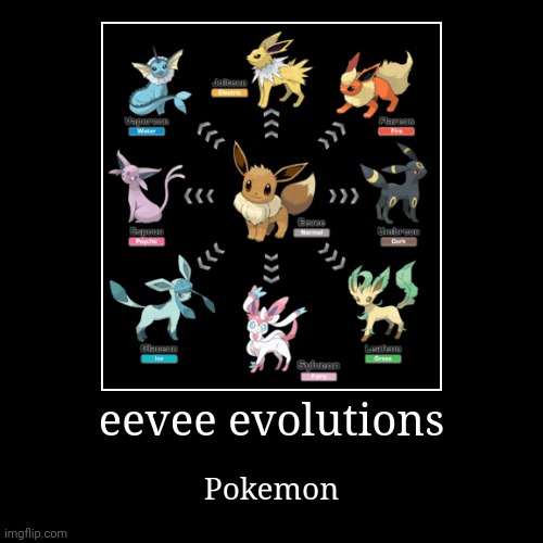 eevee evolutions | Pokemon | image tagged in funny,demotivationals | made w/ Imgflip demotivational maker
