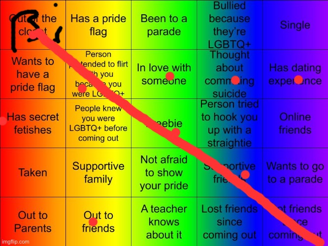 lmao i wanted a bingo so i changed it ? | image tagged in jer-sama's lgbtq bingo | made w/ Imgflip meme maker