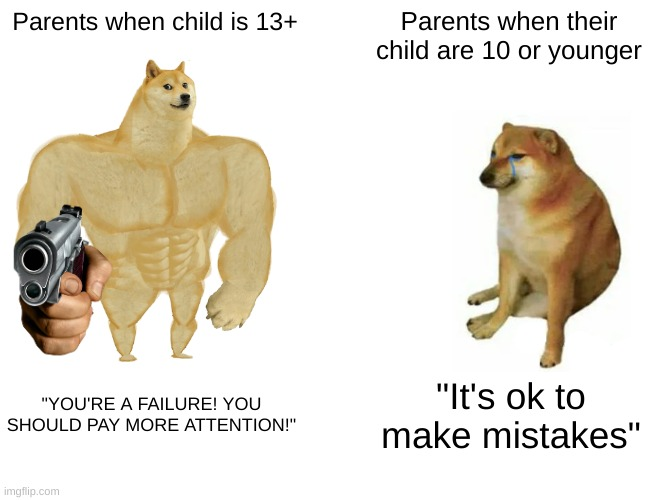 "Buff dog parents vs. Sweet doggy |  Parents when child is 13+; Parents when their child are 10 or younger; ""YOU'RE A FAILURE! YOU SHOULD PAY MORE ATTENTION!""; ""It's ok to make mistakes"" 