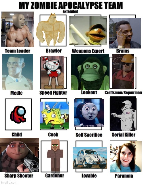 My zombie apocalypse team | image tagged in my zombie apocalypse team,funny,memes,imgflip trends,trends | made w/ Imgflip meme maker
