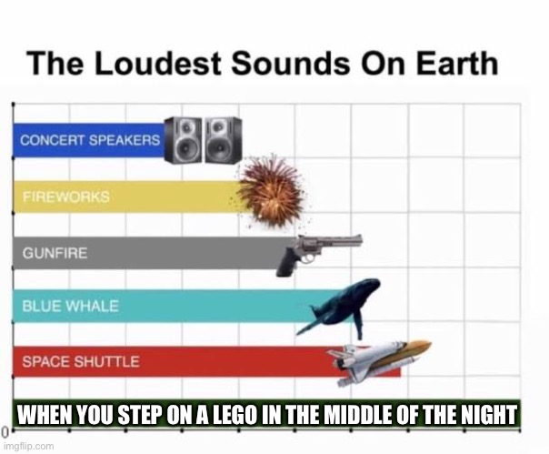 It has happened before |  WHEN YOU STEP ON A LEGO IN THE MIDDLE OF THE NIGHT | image tagged in the loudest sounds on earth | made w/ Imgflip meme maker