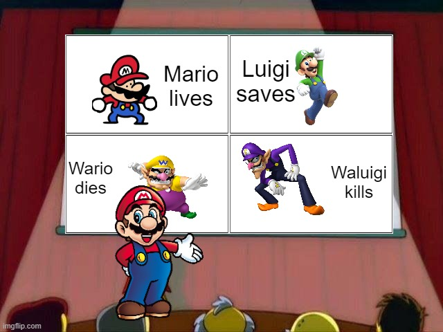 Mario submits his idea for Luigi and Waluigi |  Mario lives; Luigi saves; Wario dies; Waluigi kills | image tagged in mario,luigi,wario,waluigi | made w/ Imgflip meme maker
