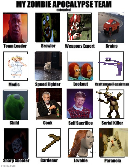 lol | image tagged in zombie apocalypse team extended | made w/ Imgflip meme maker