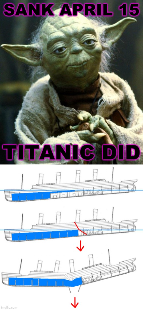 SANK APRIL 15; TITANIC DID | image tagged in memes,star wars yoda,titanic sinking,rest in peace,disaster,history | made w/ Imgflip meme maker
