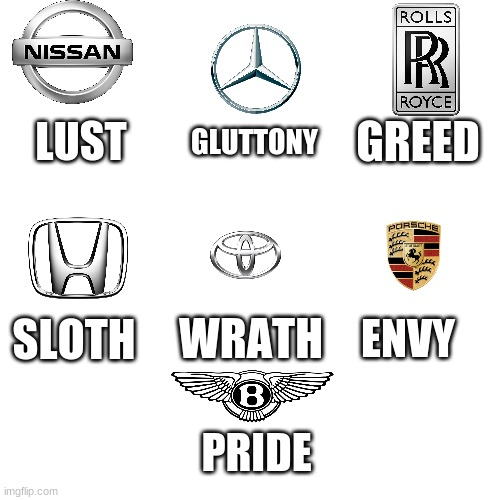 7 deadly sins (but for cars) |  GLUTTONY; GREED; LUST; WRATH; SLOTH; ENVY; PRIDE | image tagged in memes,cars | made w/ Imgflip meme maker