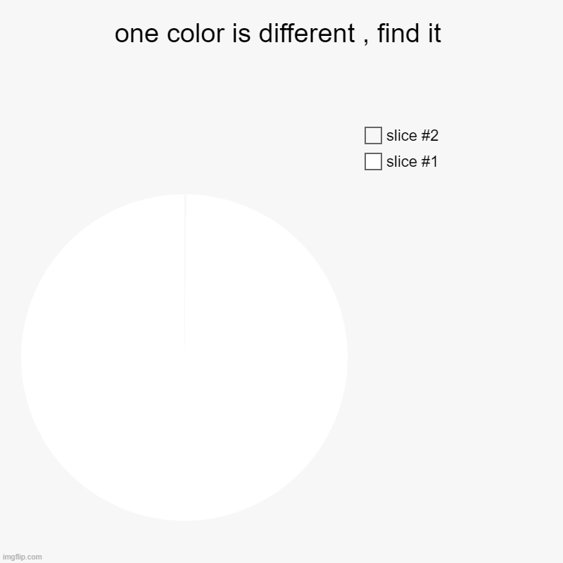 you can barely see it | one color is different , find it | | image tagged in charts,pie charts | made w/ Imgflip chart maker