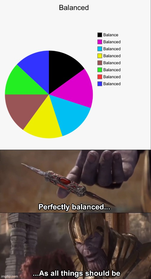 Balanced | image tagged in thanos perfectly balanced as all things should be | made w/ Imgflip meme maker