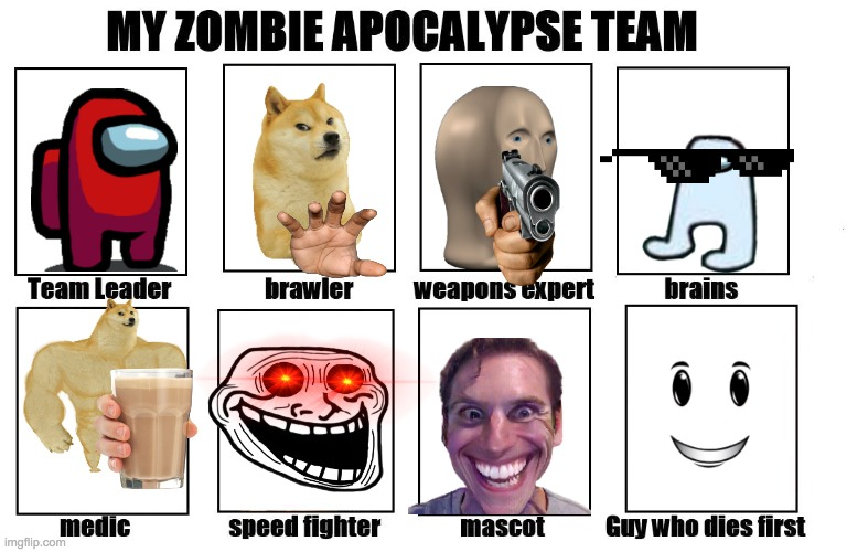 the meme team | image tagged in my zombie apocalypse team,memes,idk | made w/ Imgflip meme maker