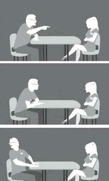 Speed dating sheet example