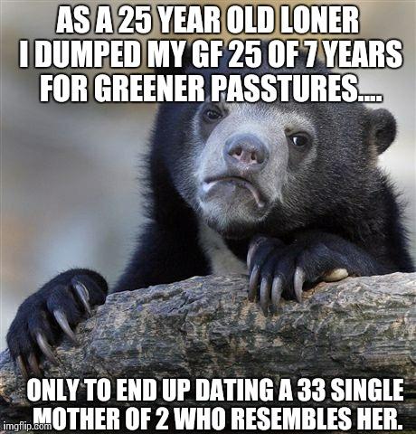 Popular dating websites list