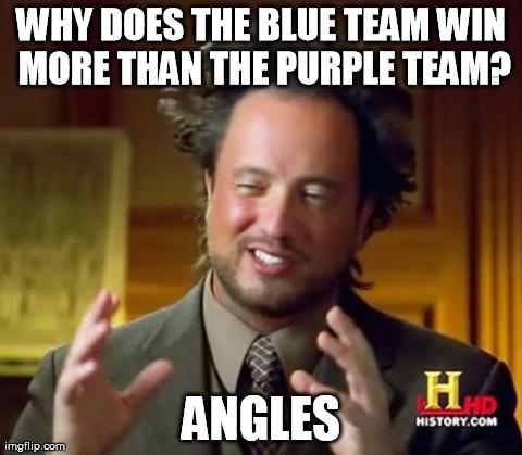 7oiou league angles imgflip