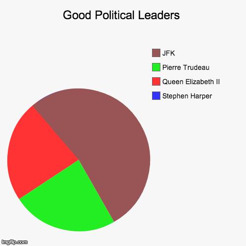 good political leader