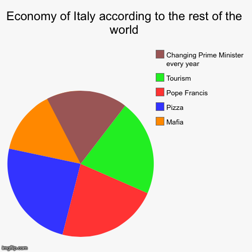 economic problems of italy