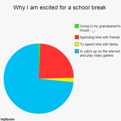 why i am excited for a school break imgflip