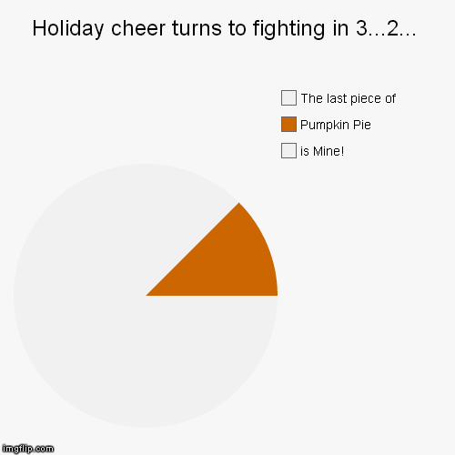 Holiday cheer turns to fighting in 3...2... | is Mine!, Pumpkin Pie, The last piece of | image tagged in funny,pie charts | made w/ Imgflip chart maker