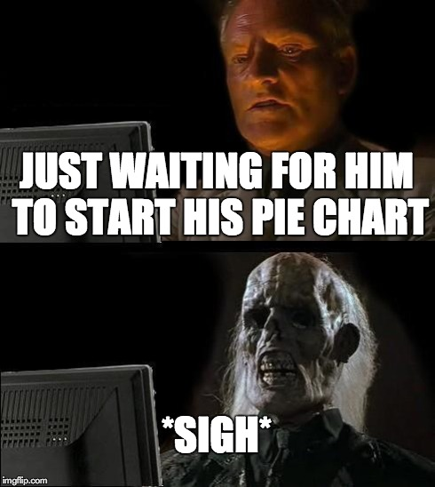 Ill Just Wait Here Meme | JUST WAITING FOR HIM TO START HIS PIE CHART *SIGH* | image tagged in memes,ill just wait here | made w/ Imgflip meme maker