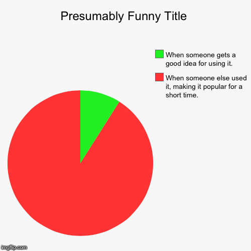fbfve when someone makes a piechart, or use a not popular meme template