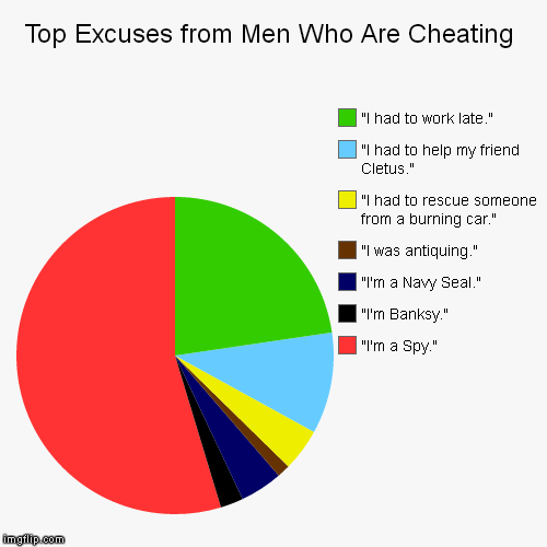 "Top Excuses from Men Who Are Cheating | ""I'm a Spy."", ""I'm Banksy."", ""I'm a Navy Seal."", ""I was antiquing."", ""I had to rescue someone from a 