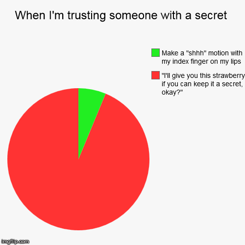 When I'm trusting someone with a secret - Imgflip