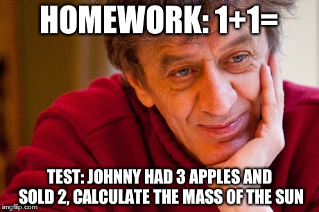 Buy college homework
