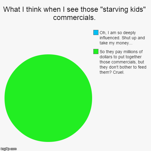 "What I think when I see those ""starving kids"" commercials. 