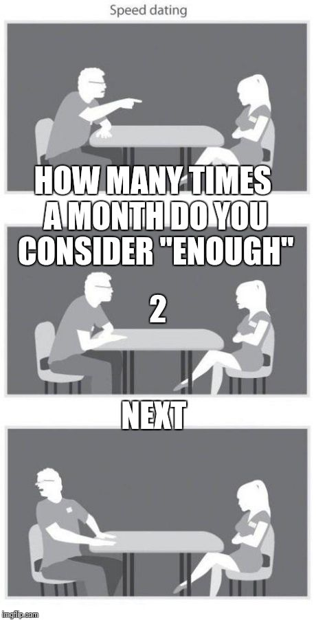 how soon to start dating after a separation